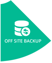 Off Site Backup